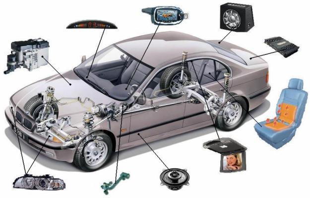 страхование дополнительного оборудования