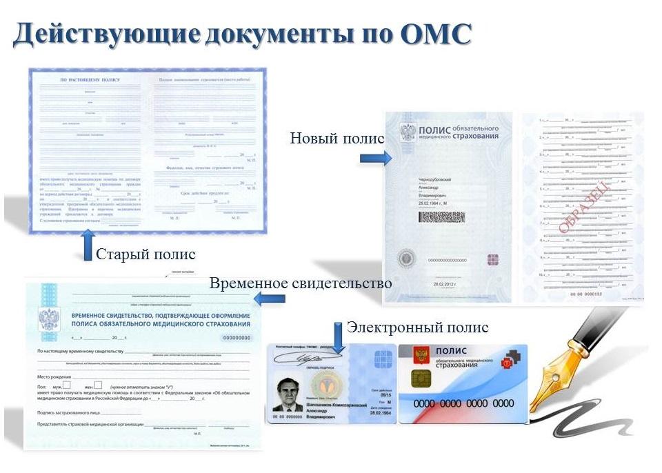 Проверка полисов ОМС