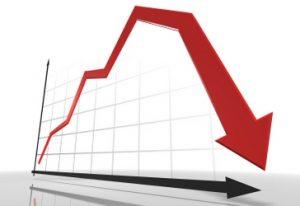 снижение показателей